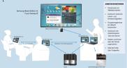 Konzept-Zeichnung von Samsung, die die Nutzungsmöglichkeiten des Koffers veranschaulicht.
